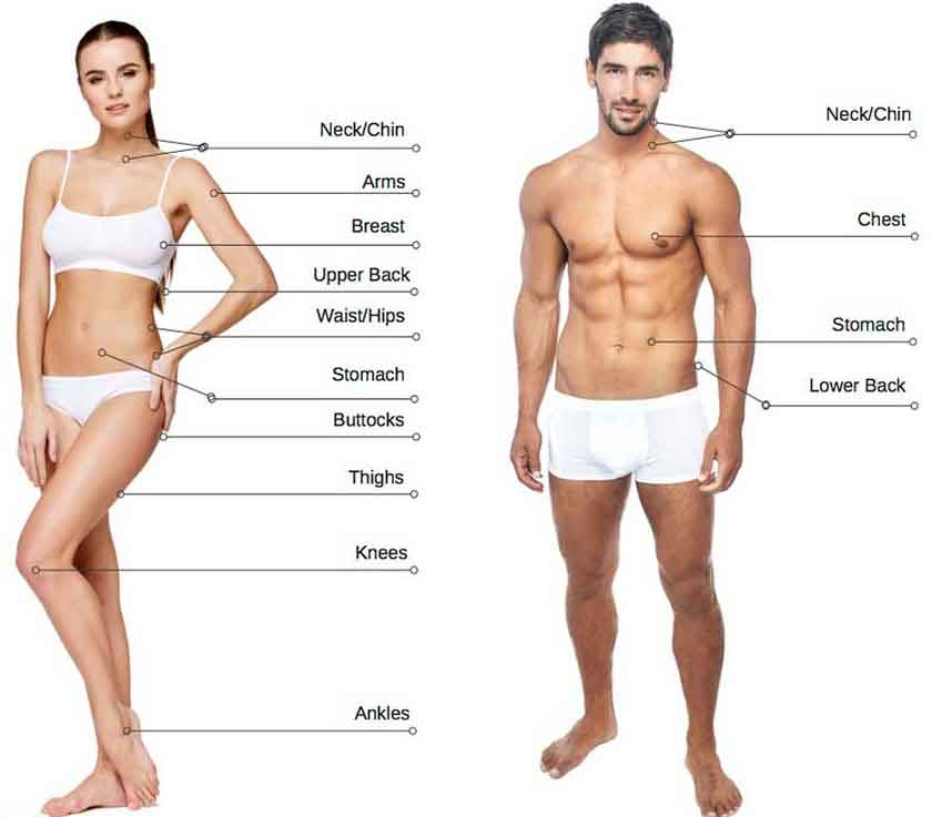 Does liposuction work 2