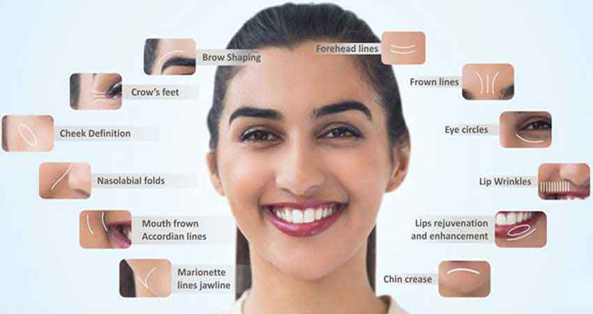 Types of cosmetic surgery 1