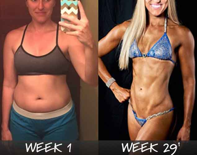Workout 7 days a week to lose weight 5
